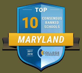 Consensus Ranking Maryland 10