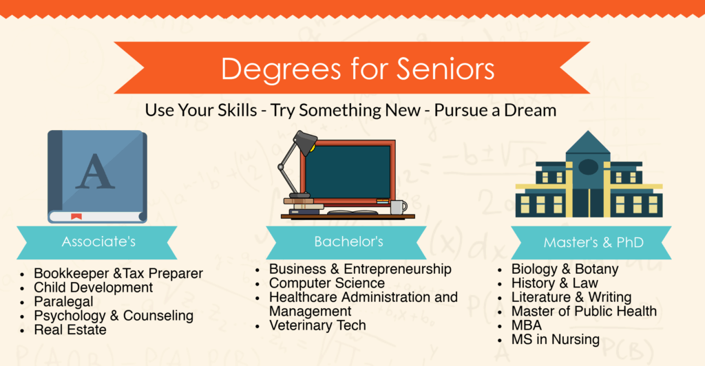 senior degrees