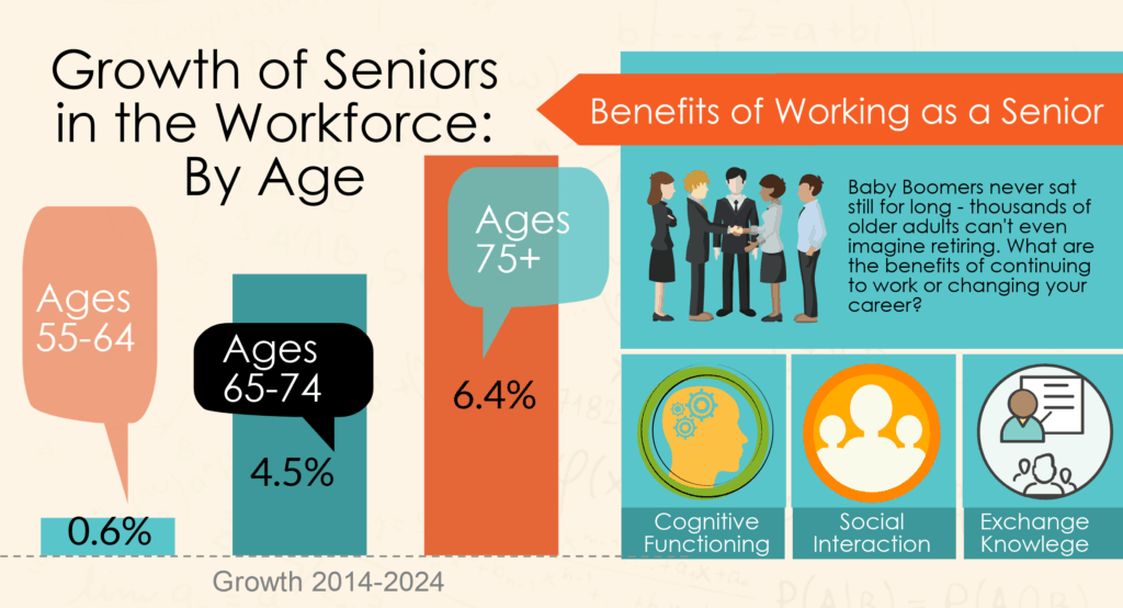 senior workforce