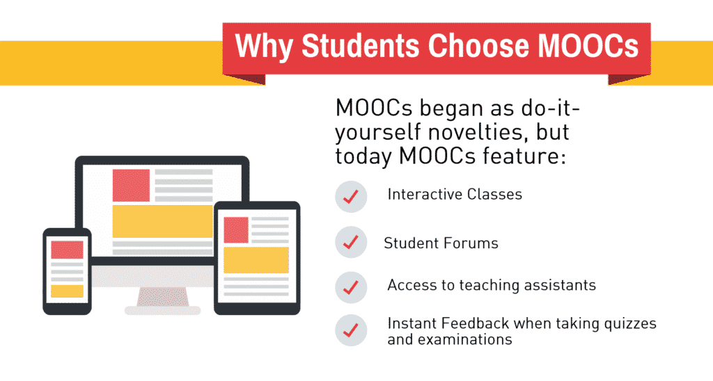 moocs graphic 2