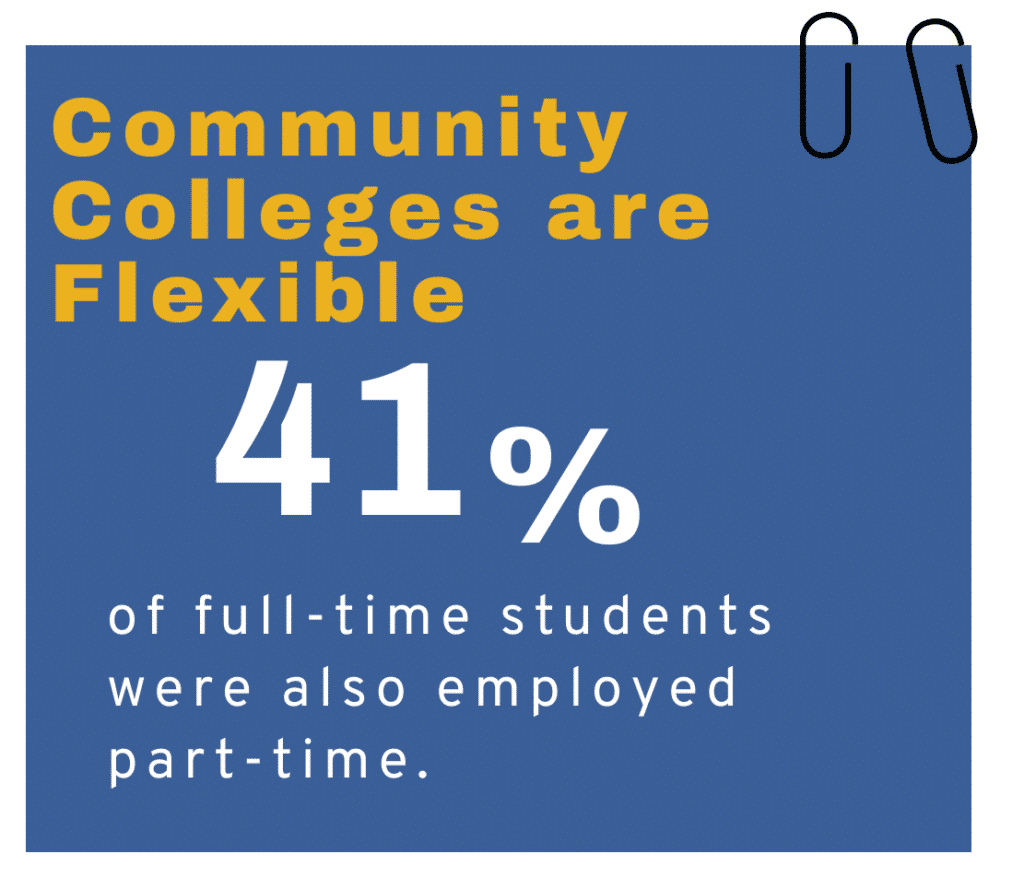 more community college factoids4