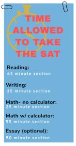 SAT 2