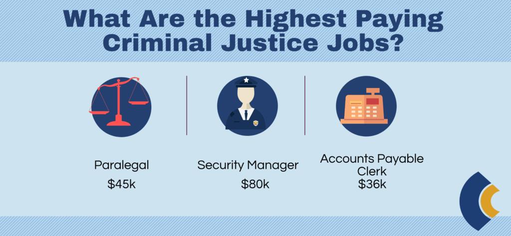 consensus criminal justice jobs