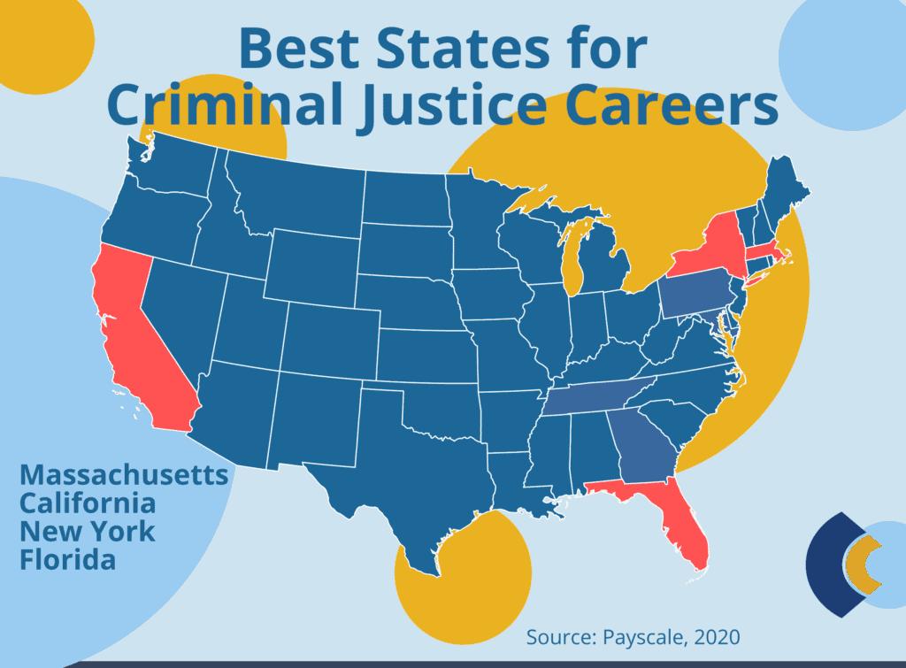 consensus criminal justice states