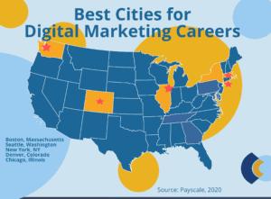 consensus digital marketing cities