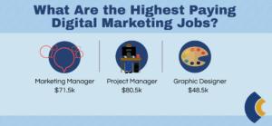 consensus digital marketing jobs