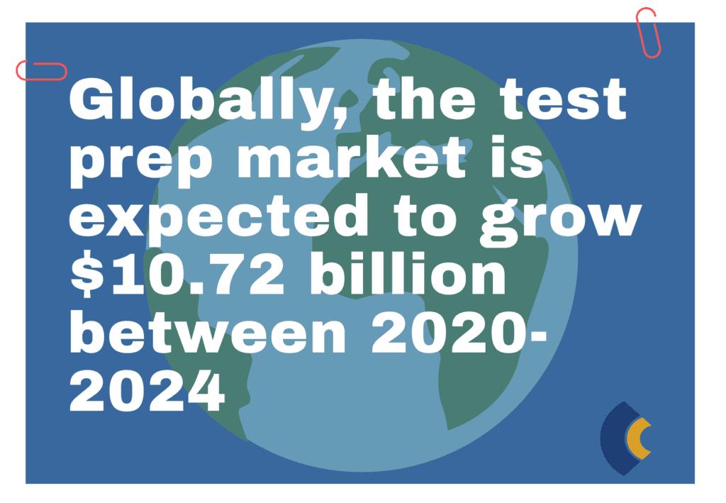test prep market growth