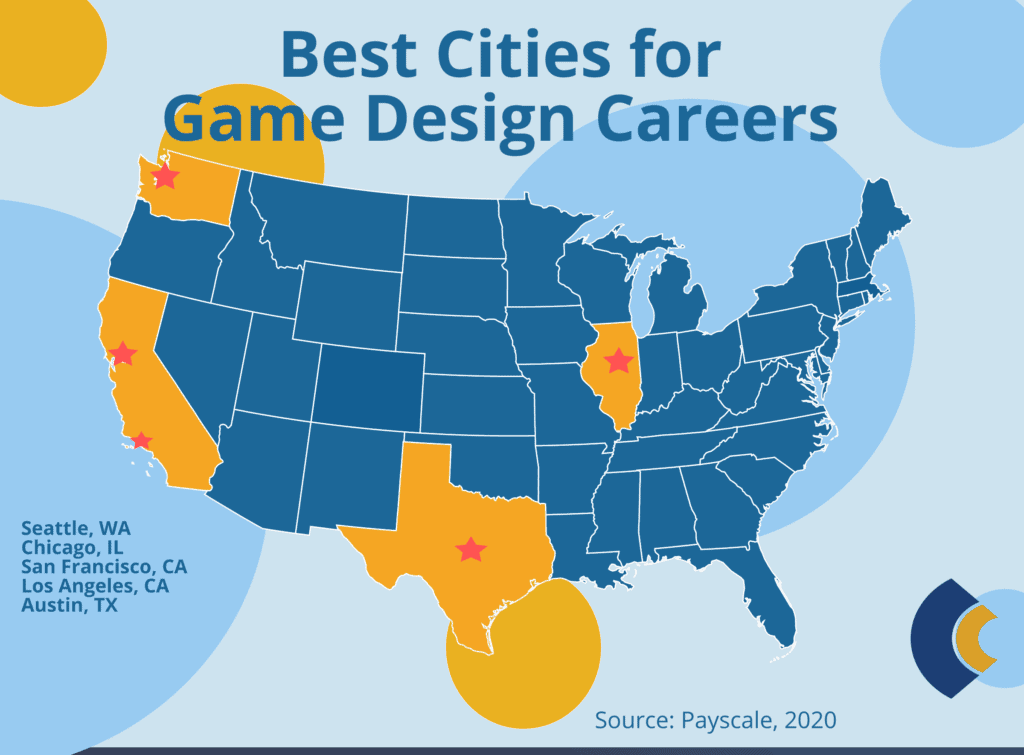 consensus game design best cities