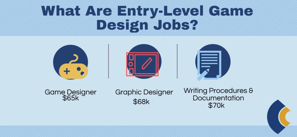 consensus game design top jobs
