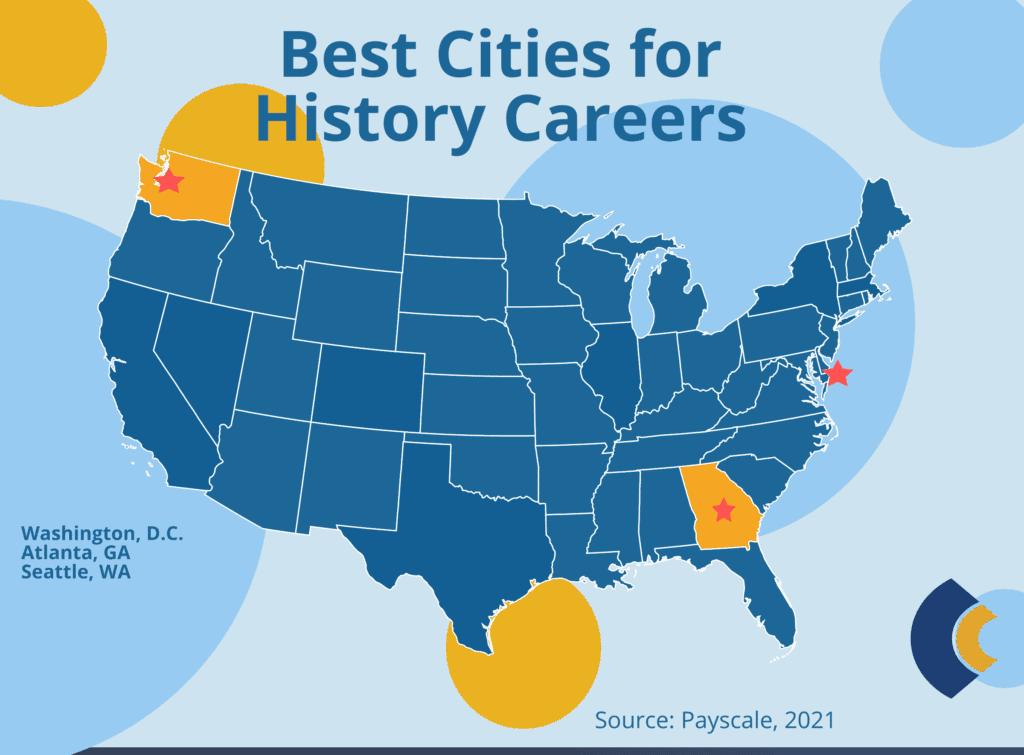 consensus historians best cities