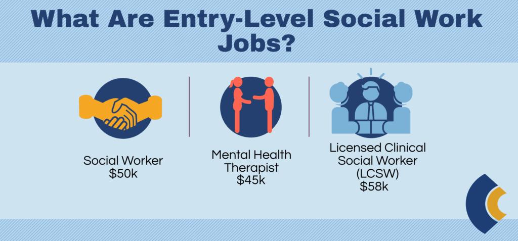 consensus social work jobs