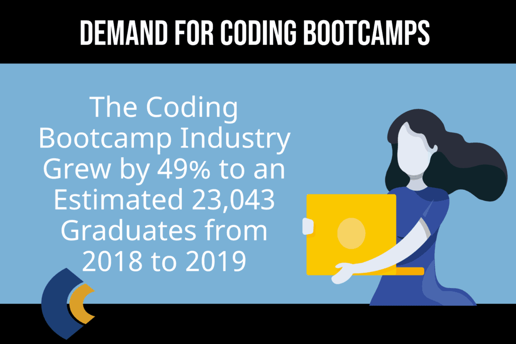 consensus coding bootcamp 2