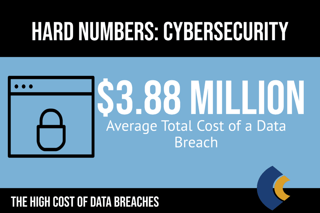consensus cybersecurity data breaches