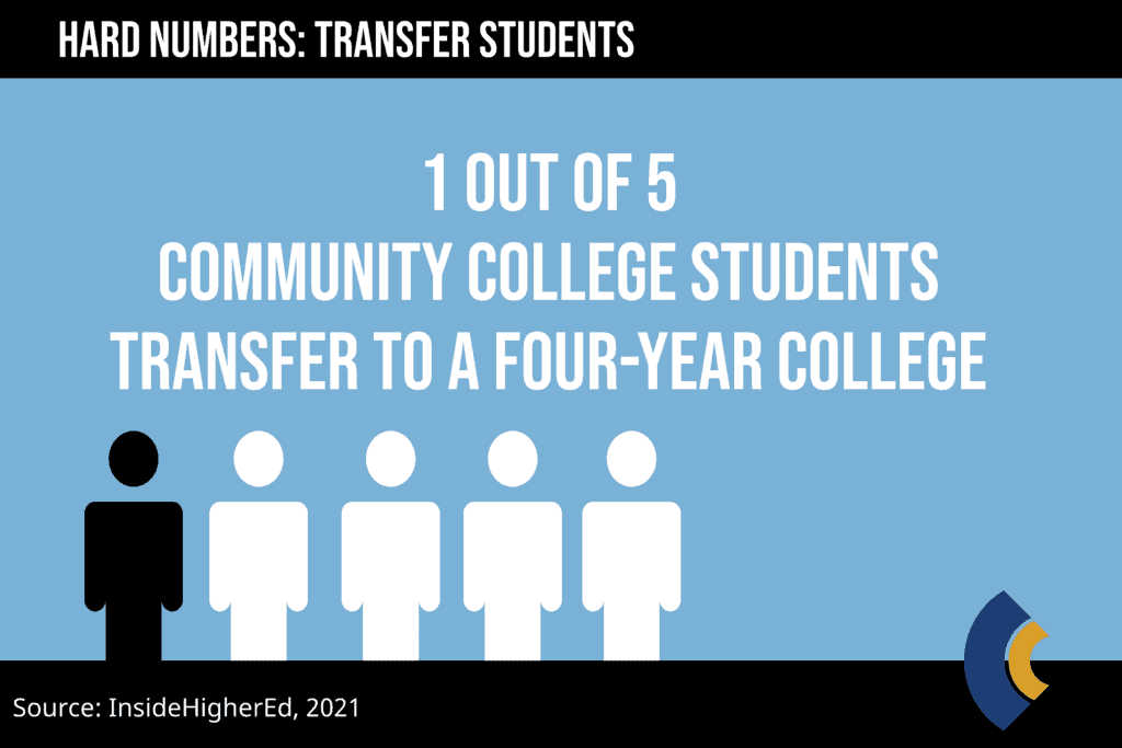 consensus transfer facts 1