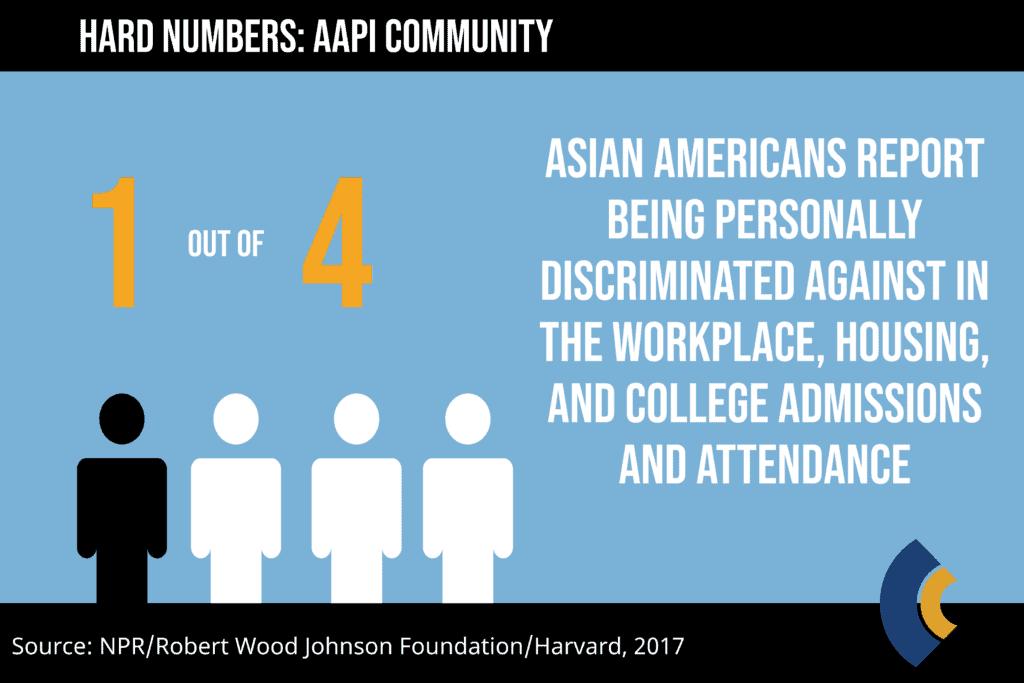 aapi resources discrimination