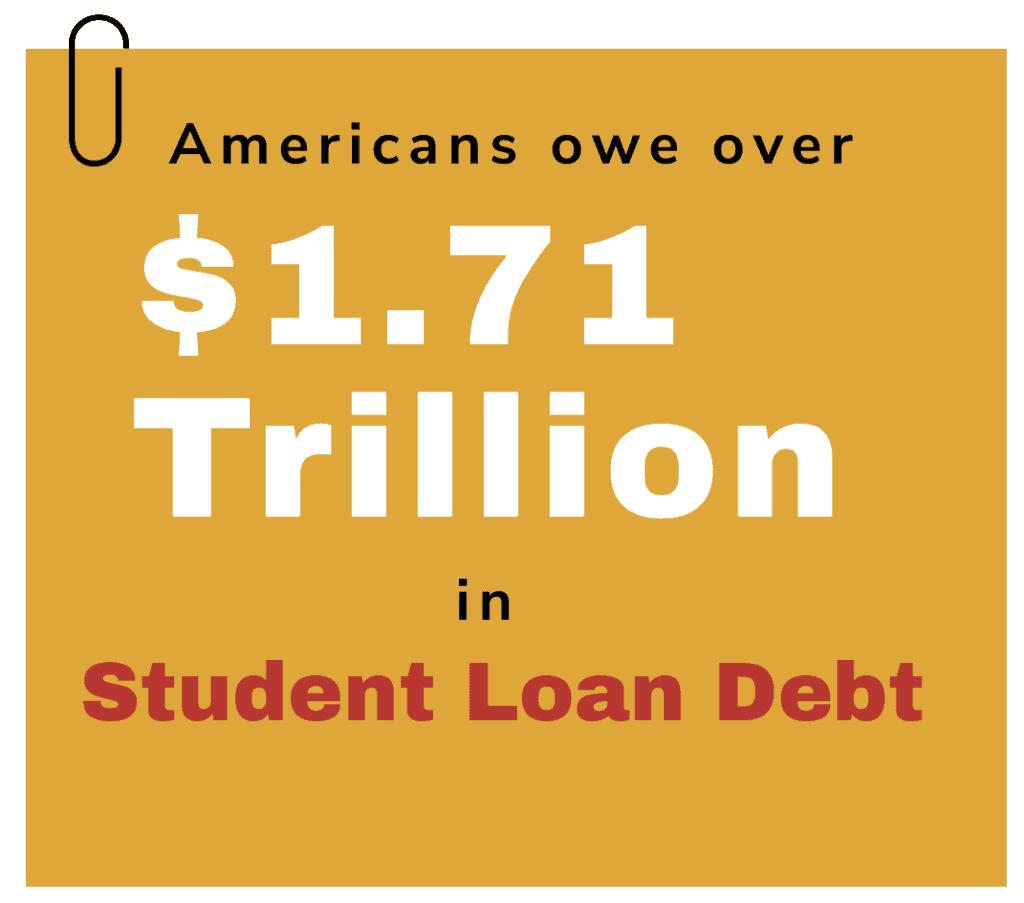 consensus student loan debt total