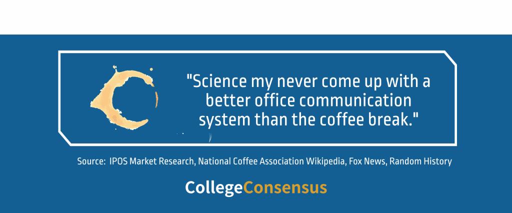 coffee factoid